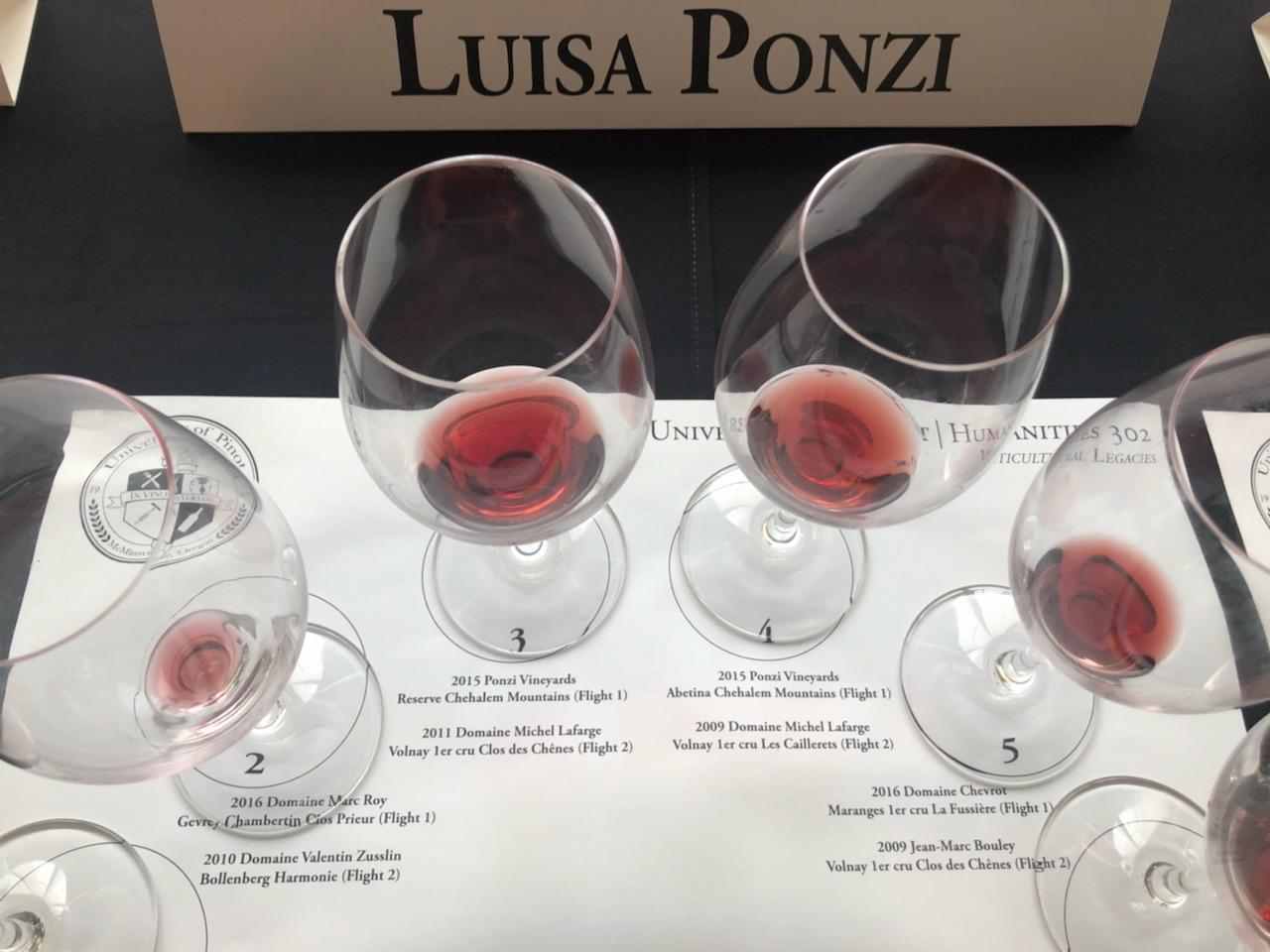 Ponzi Vineyards in company with Burgundy's finest Pinot noir Producers